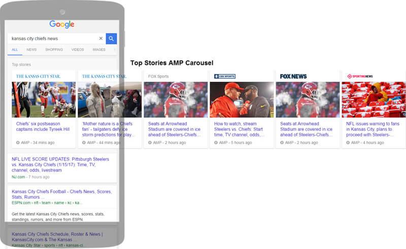 как выглядит карусель amp Google