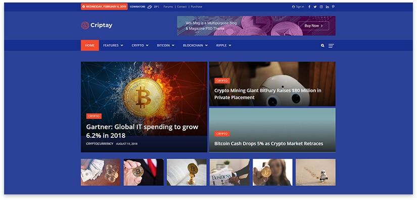 блог про биткоин