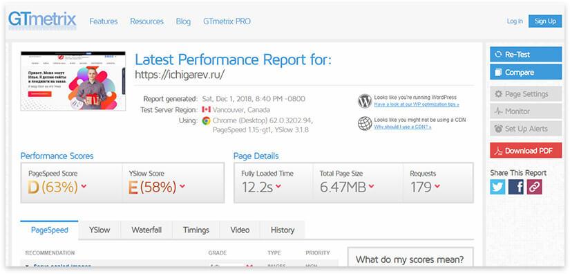 проверка скорости сайта через gtmetrix