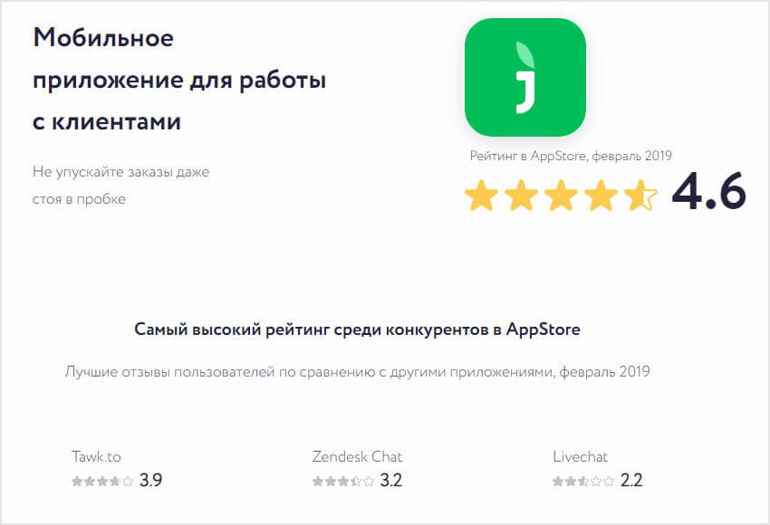 рейтинг приложения