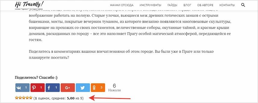 Пример функции рейтинга статей