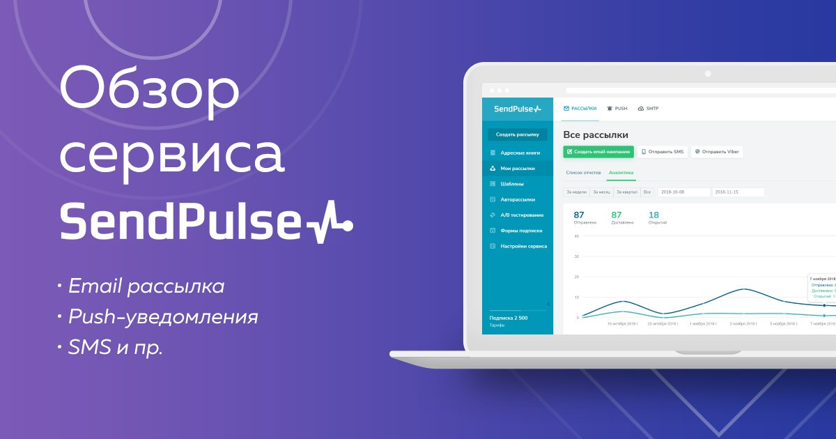 Обзор сервиса SendPulse