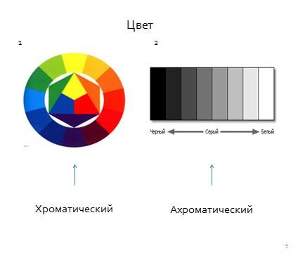 Пример цвета