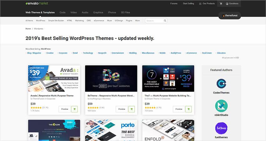 Магазин шаблонов WordPress — ThemeForest