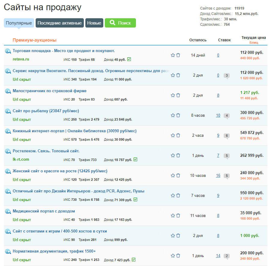Сайты на продажу на Телдери