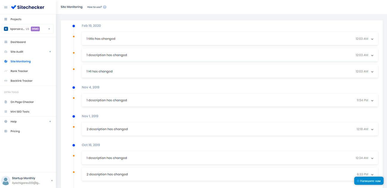 Пример мониторинга демо сайта